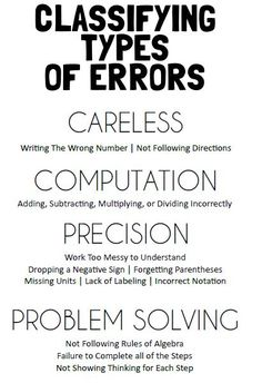 Math = Love: Error Analysis Sheet & Types of Errors Notebook Page