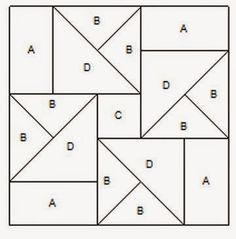 Entretelas y patchwork: Técnicas de patchwork