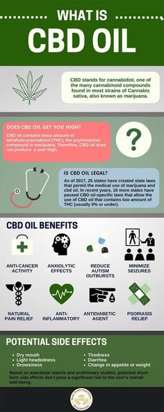CBD Oil and Anti Aging: Can It Make You Look Young Forever?