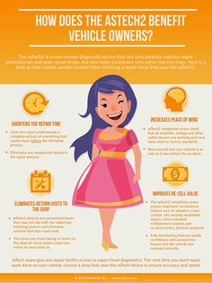 The asTech 2 remote collision device uses OEM software to offer collision repair shops a wealth of information. This infographic has some great information about how the asTech2 can benefit you, whether you've been in a car accident or you just need routine maintenance.