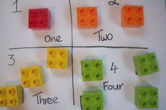 Actividades para relacionar números y cantidades II
