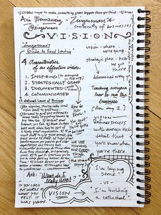 Inc. Small Giants Summit 2013 Sketchnotes Page 2 of 9 | Flickr - Photo Sharing!