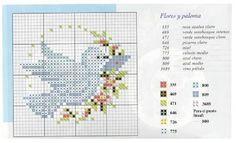 bluebird (no link to chart)