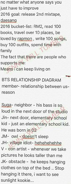 Yoongis member introduction - 3rd round Day 8 of 12 Days of - relationship diagram