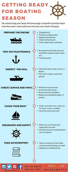 There's nothing like taking your boat out on the water on a sunny summer day. But before those idyllic moments can happen, you'll need to get your boat ready for the boating season. Like a car that hasn't been used in a while, your boat needs some preparation before it can set sail. De-winterizing your boat will encourage a smooth transition back onto the water. It could even increase your boat's lifespan. Here are some tips to get ready for boating season!