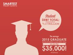 Has your #education put you in debt? Learn how to get out of #StudentDebt and build your wealth with #JohnCummuta