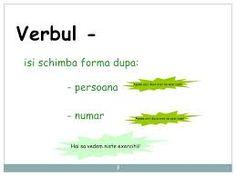Imagini pentru verbul