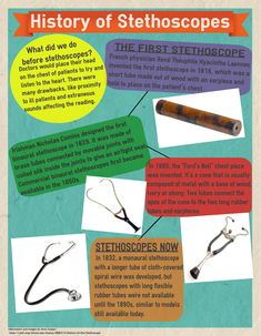 If one tool is representative of a healthcare professional, it is the stethoscope. This helpful devices has been used by doctors and nurses …  #HistoryofStethoscopes  #NurseEducation