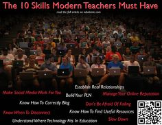 The 10 skills Modern Teachers Must Have
