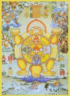 Buddhista szómagyarázatok: Tibeti asztrológia Tantra, Tibet, Buddha, Vintage World Maps, Painting, Art, Art Background, Painting Art, Kunst