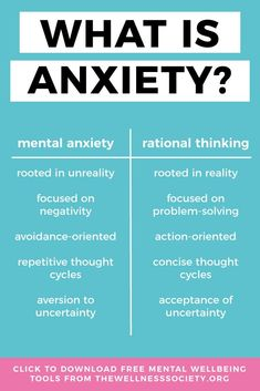 Click to download free self-help tools for anxiety from thewellnesssociety.org today