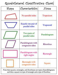 metric and customary units of measurement - Google Search