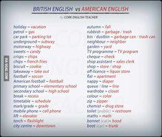 British vs American