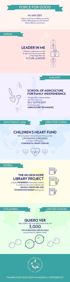 The Nu Skin Force For Good Foundation is a nonprofit organization to improve the lives of children by offering a life free from disease, illiteracy, poverty Leader In Me, Best Foundation, I Site, Nu Skin, Children, Glow, Free, Young Children, Boys