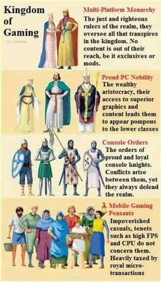 n the history of Europe, the Middle Ages or Medieval Period lasted from the to the century. It began with the fall of the Western Roman Empire and merged into the Renaissance and the Age of Discovery. Middle Ages History, Early Middle Ages, History Class, Teaching History, World History, Middle Ages Facts, Nasa History, History Activities, European History