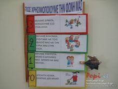 Photo by article : Επίπεδα φωνής στην τάξη Πίνακας by www.popi it.gr, tags : χαμηλή φωνή φωνή τερατάκι. τάξη ταμπέλες συμπεριφορά παρεούλα παιδιά νηπιαγωγός νηπιαγωγείο κύκλος κανόνες ικανότητες επίπεδα φωνής δυνατή φωνή διαχείριση ταξης voice rules of class rules lound kindergarten teacher kindergarten