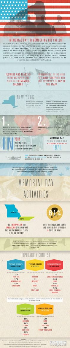 memorial day paid holiday florida