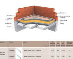 Construction de maisons ossature bois extension bois pinterest construc - Plancher sur vide sanitaire ...