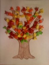 I loved making crafts of the seasons with my students.  They fit very well into our thematic units.  This website has a lot of great craft ideas to make with Preschoolers.