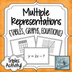 math worksheet : 1000 images about multiple representations of linear  : Multiple Representations Of Functions Worksheet