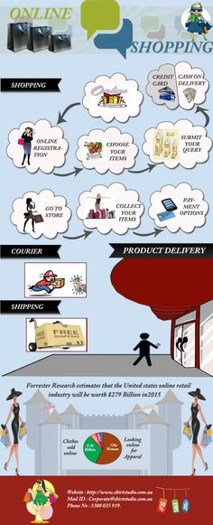 This infographics provide information about different ways of how to shopping