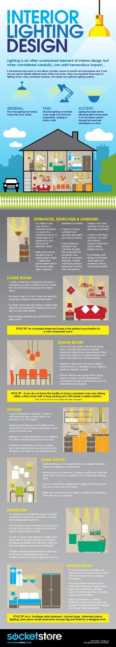 Infographic Interior Lighting Design | Infographics Creator                                                                                                                                                                                 More