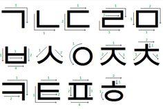 Coréen Actuel | Apprendre le coréen - Introduction au coréen