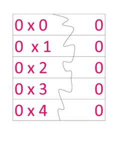 This is a game that teaches students the products of multipllication problems.  The game is self-checking.  It was developed for third graders but ...