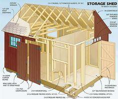 DIY Storage Shed : Please God, Soon!!