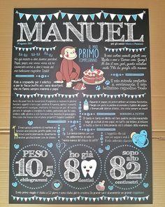 Anche il piccolo Manuel è sistemato!!! Ora mancano solo le gemelline e poi... #vacanze ! Riprenderemo le stampe delle lavagne #primocompleanno a settembre!  #lavagnettiamo #lavagnettiamo@gmail.com #chalkboardart #art #chalkboard #lavagna #lavagnettepersonalizzate #lavagnetta #firstbirthday #baby #babies #birthday #bday #compleanno #festa #party #one #thewomoms #mum #mummy #mom #babygirl #babyboy