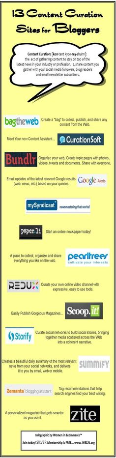 13 Content curations sites   authoring   blogging   content marketing   infographic   1:2   link : post   ram2013