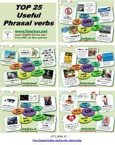 TIMSBOX_jeux anglais enfant- LEARN- fiche vocabulaire et videos