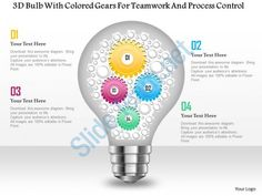 D Bulb With Ten Stages For Idea Generation Powerpoint