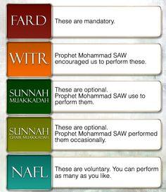Islam -