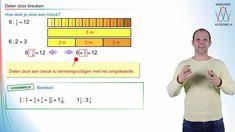 Breuken delen - WiskundeAcademie