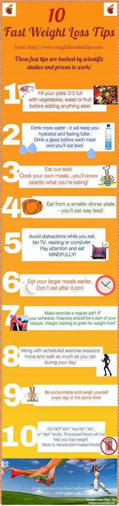 10 quick ways to lose weight, (info-graphic)