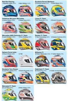 2013 F1 Drivers helmets