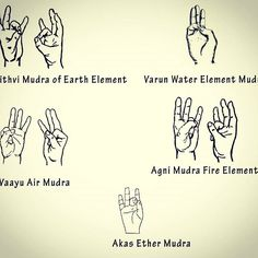 """The system of five elements are found in Vedas, especially Ayurveda, the pancha mahabhuta, or """"five great elements"""", of Hinduism are bhūmi (earth), ap or jala (water), tejas or agni (fire), marut, vayu or pavan (air or wind) and vyom shunya or akash (space,zero,ether or void) #themodernvedic #hinduism #vedas #mudras #vedas #ayurveda #panchamahabhuta #elements #bhumi #earth #ap #jala #water #tejas #agni #fire #marut #vayu #pavan #air #wind #vyom #shunya #akash #space #zero #ether #void"""