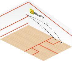 straight drive diagram