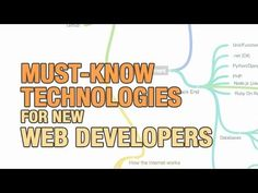 WATCH THIS IF YOU WANT TO BECOME A WEB DEVELOPER! - Web Development Career advice - YouTube