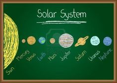 Image result for solar system waldorf drawing
