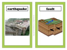 Earthquake Vocabulary Word Wall - This is a set of 16 earthquake vocabulary terms with pictures to post in your classroom on an earthquake word wall or bulletin board. I've found that having the pictures alongside the words on my word wall has been especially helpful for my ELL students.
