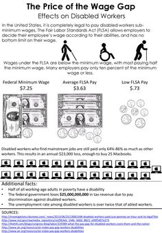 The Price of the Wage Gap  In the United States it is completely legal to pay disabled workers sub-minimum wages. The Fair Labor Standards Act (FLSA) allows employers to decide their employee's wage according to their abilities and have no bottom limit on thier wage.  Wages under FLSA are below the minimum wage with most paying half the minimum wage. Many employers pay only ten percent of the minimum or less.  Disabled workers who find mainstream jobs are still paid only 64%-86% as much as