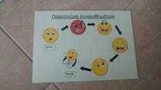 Υπέροχα παιχνίδια για τα συναισθήματα στο νηπιαγωγείο. – The Children's Lab Activities, Feelings