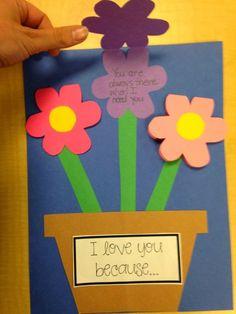 A Arte de Ensinar e Aprender: Fazendo arte na escola para a mamãe