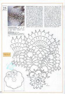 Hooked on crochet: Naperon