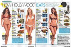 Khloe Kardashian Reveals Diet Secrets In People Magazine