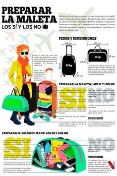 Como hacer maletas