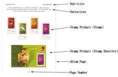 thematic stamp albums - Buscar con Google