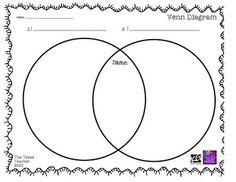 Venn diagrams allow you to visually diagram the